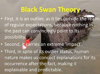 BlackSwanTheory1