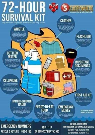 72-hour-emergency-kit